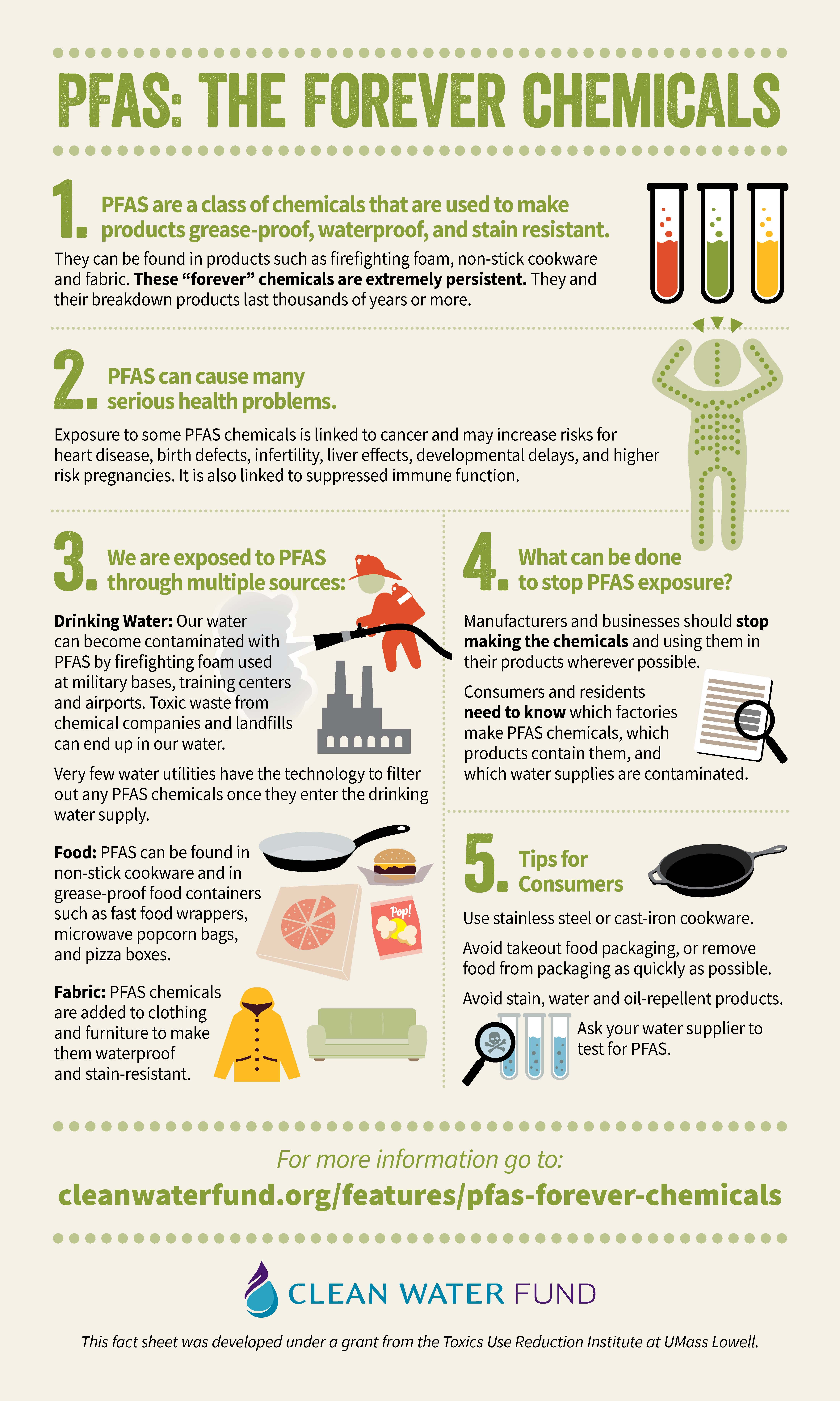Infographic_PFAS_Clean Water Action