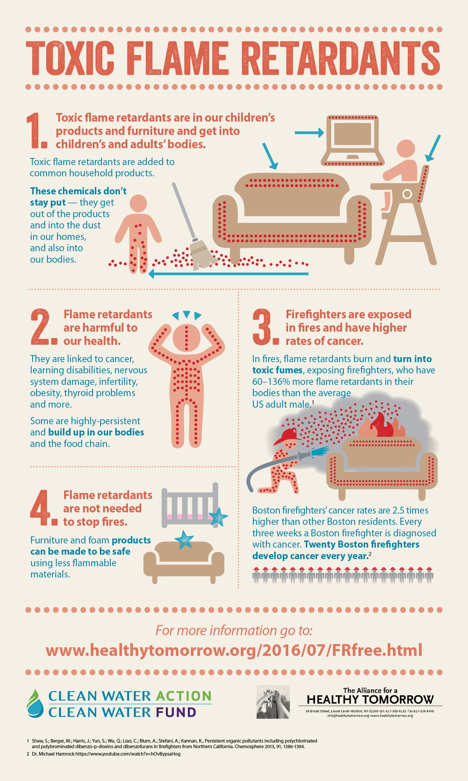 Infographic - Flame Retardants