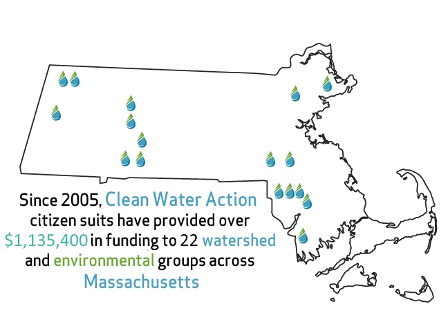 Clean Water Act Citizen Suits