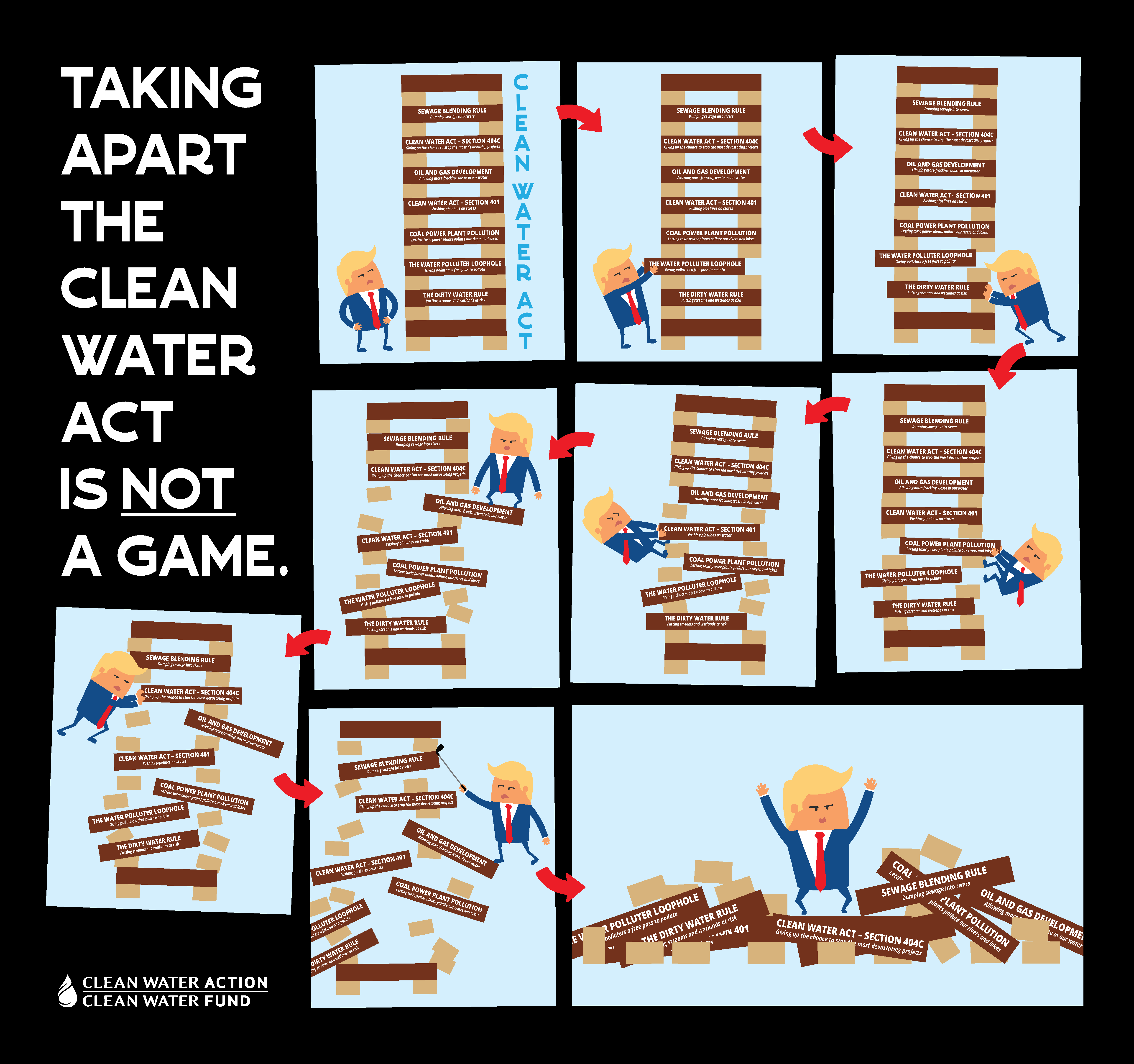 Attacking the Clean Water Act is not a game