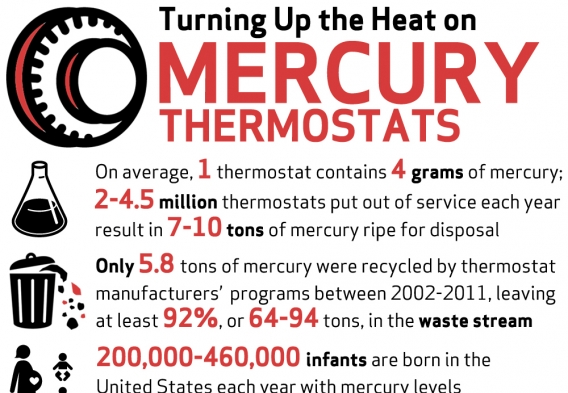 Graphic - Mercury Thermostats